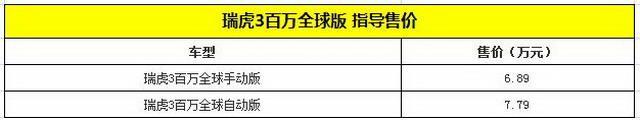 瑞虎3百万全球版上市 售6.89-7.79万元