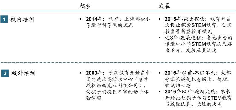 图:中国STEM教育校内校外发展.jpg