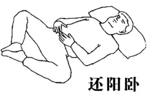 一个绝传睡觉法,晚上这么睡,隔天阳气十足!还能边睡边补肾