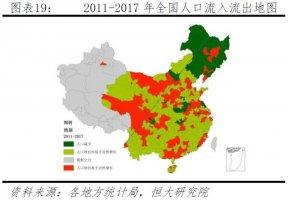 中国人口大迁移