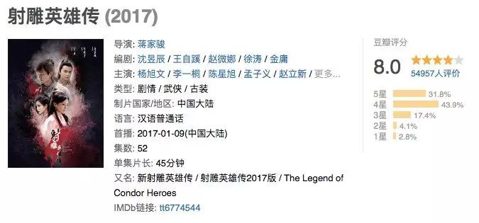 """""""十翻九烂"""",为什么最近的金庸武侠剧都不行了?"""