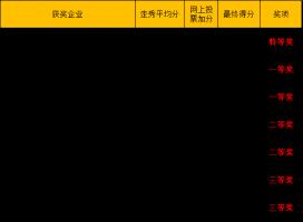 2020中国校服设计大赛・决赛获奖公示