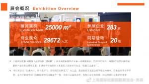 用数字说话,ISUE2020上海国际校服展后报告新鲜出炉